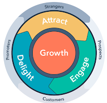 1 BENEFITS OF COMBINING DIGITAL MARKETING WITH MARTECH - SEE A 20% INCREASE IN ROI-1