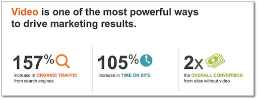 Youtube marketing growth strategies