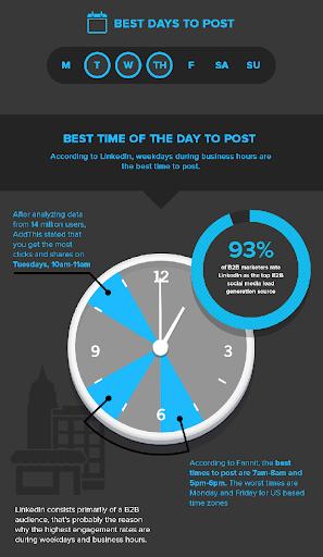 social media marketing for b2b business13