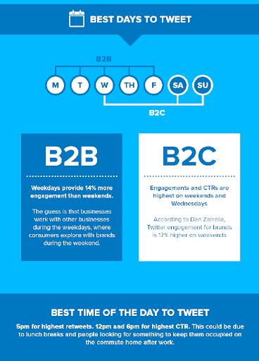 social media marketing for b2b business14