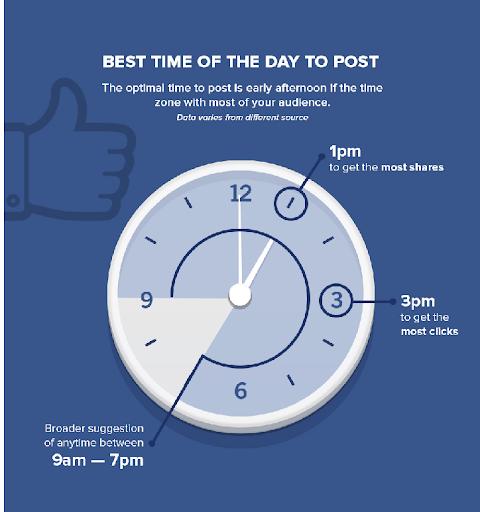 social media marketing for b2b business16