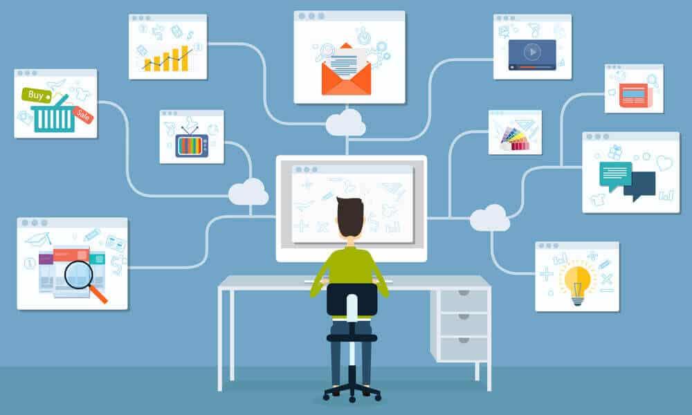 social media marketing for b2b business2