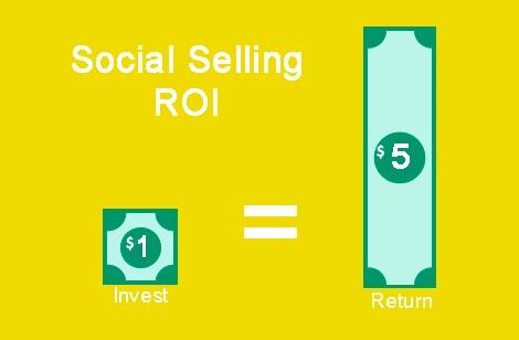 social media marketing for b2b business28