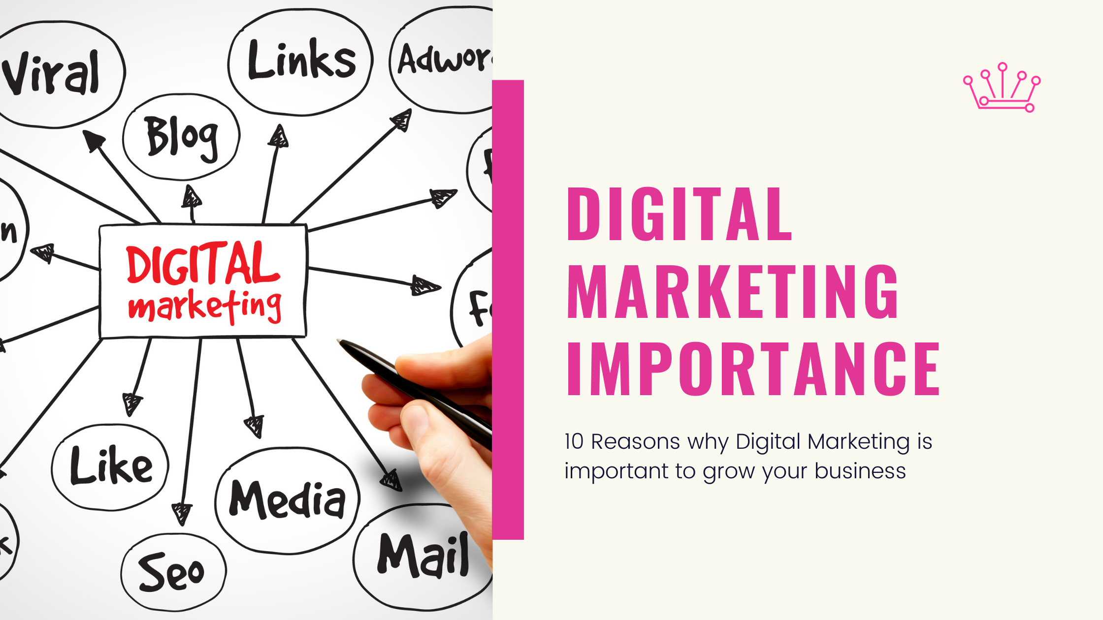 10 Reasons why Digital Marketing is important to grow your business